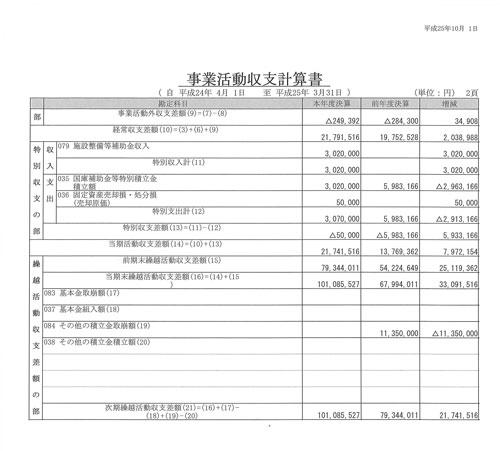 事業活動収支計算書(2/2)