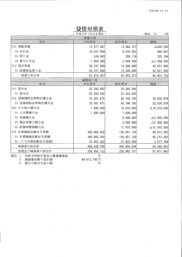 貸借対照表_ (2)