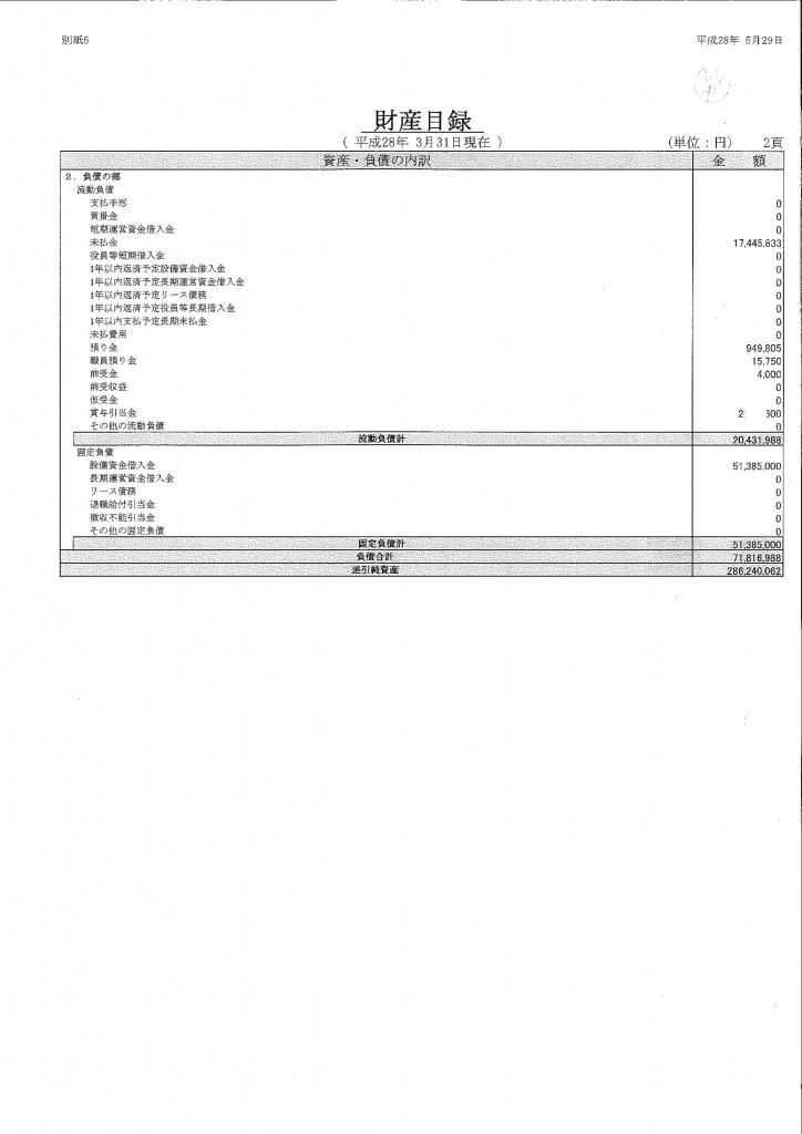 H27_ 決算書類 (11)
