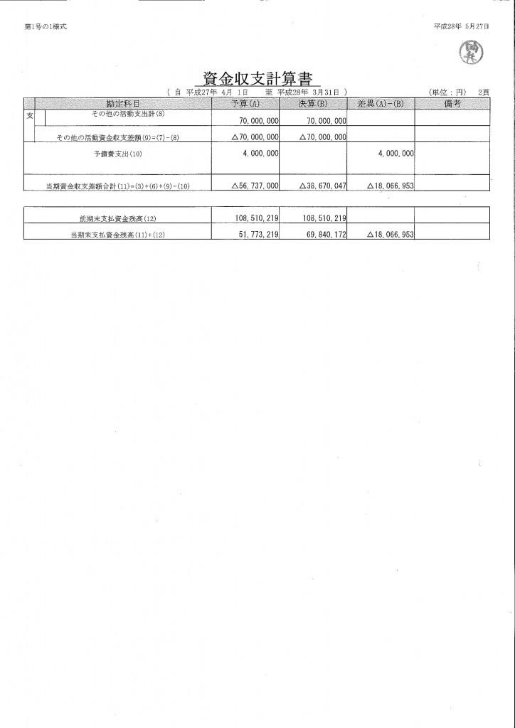 H27_ 決算書類 (2)