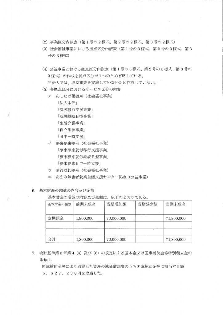 H27_ 決算書類 (8)